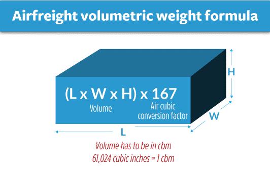 comment calculer le poids volumétrique