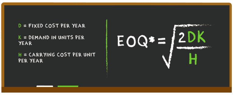 formule de calcul de l'eoq