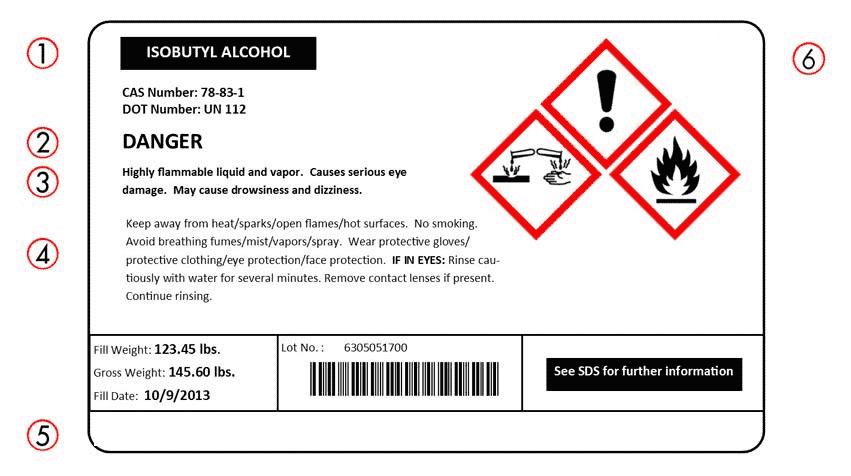description d'une étiquette dangereuse