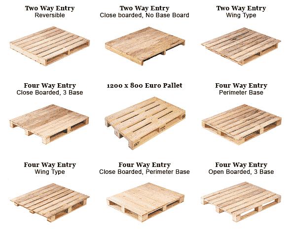 types de palettes en bois